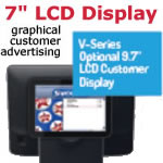 Graphical LCD Advertising Display